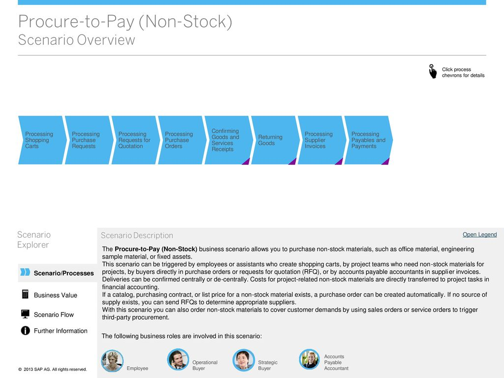 Procure-to-Pay (Non-Stock) Scenario Overview - ppt download
