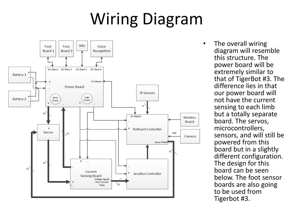 Wiring Diagram The overall wiring diagram will resemble this ... on internet of things diagrams, smart car diagrams, electronic circuit diagrams, pinout diagrams, motor diagrams, gmc fuse box diagrams, honda motorcycle repair diagrams, lighting diagrams, engine diagrams, led circuit diagrams, transformer diagrams, friendship bracelet diagrams, series and parallel circuits diagrams, switch diagrams, electrical diagrams, sincgars radio configurations diagrams, hvac diagrams, battery diagrams, troubleshooting diagrams,