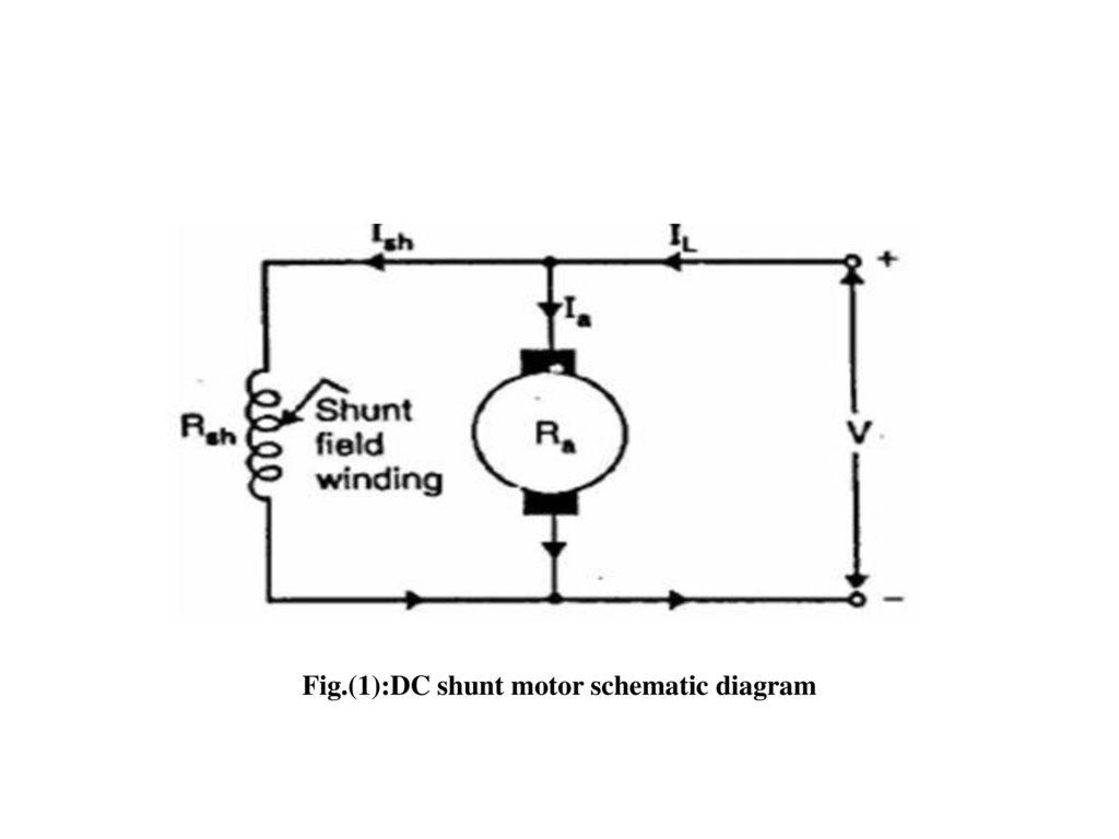 (1):DC shunt motor schematic diagram