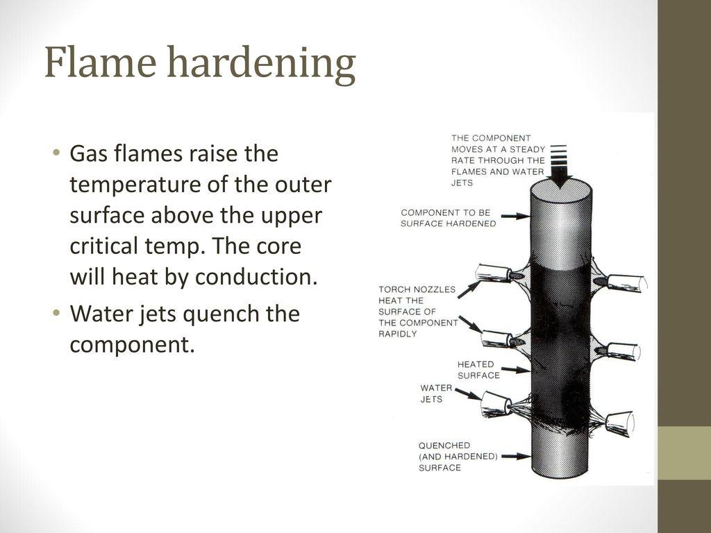 Water hardening