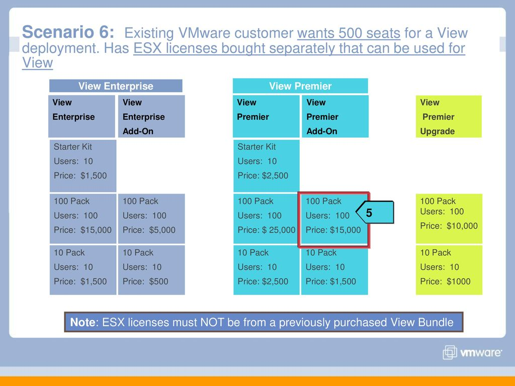 Non-Disclosure Agreement for VMware Partners - ppt download