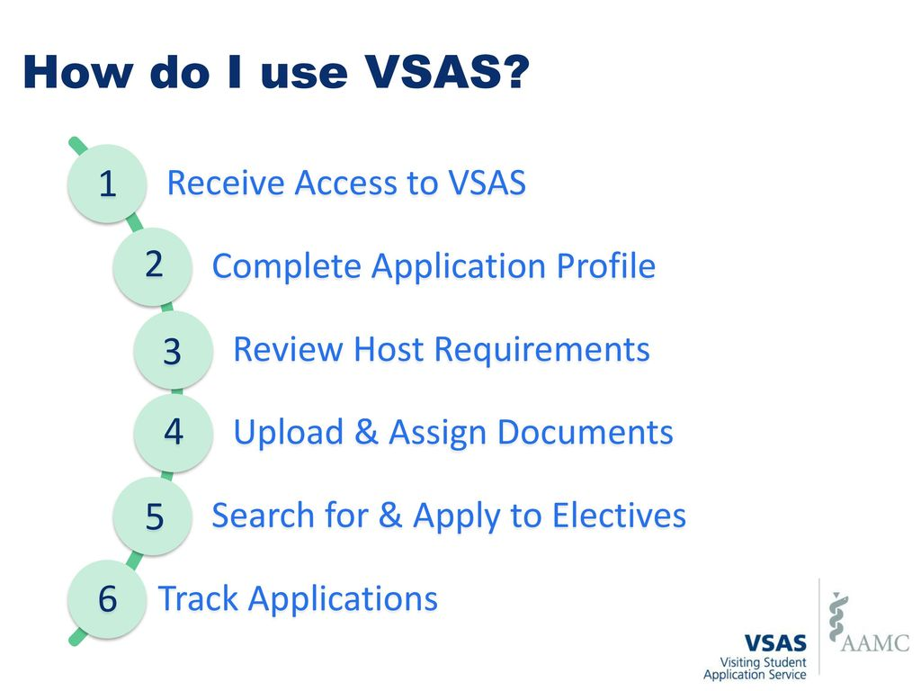 Visiting Student Application Service (VSAS) Student Overview