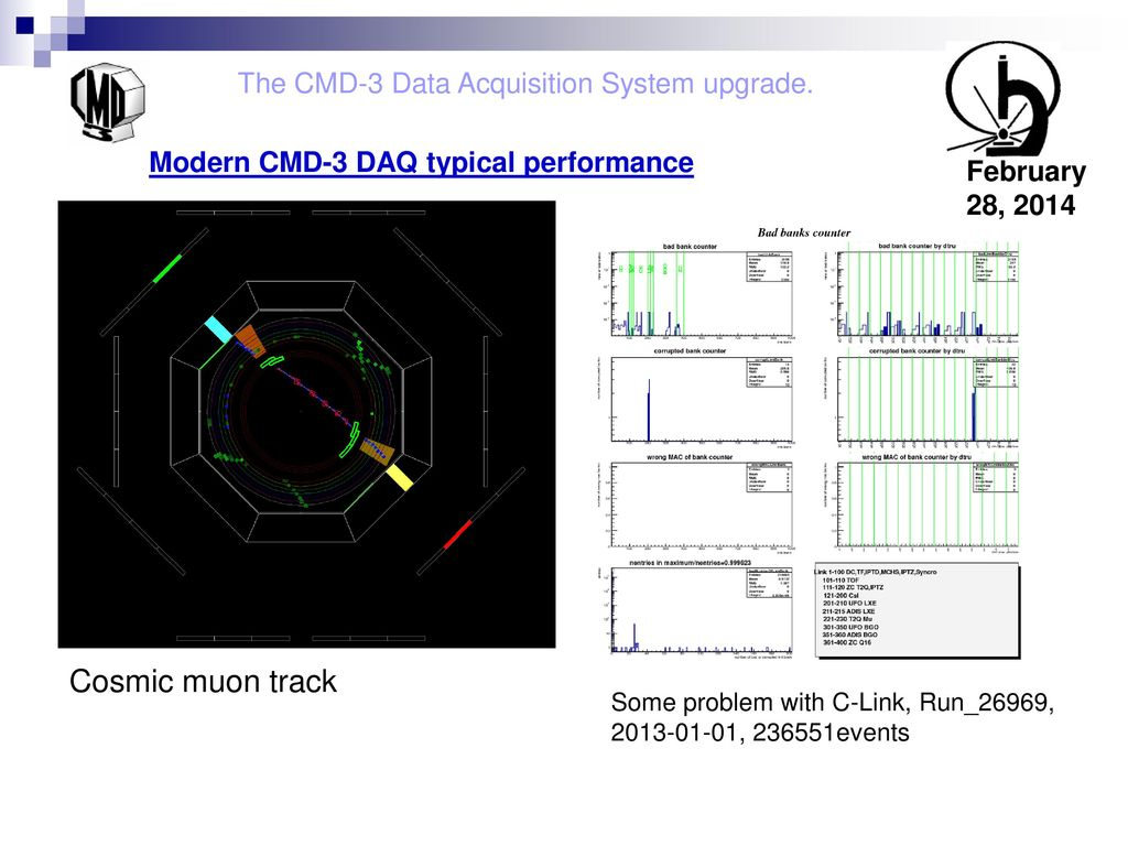 The CMD-3 Data Acquisition System upgrade  - ppt download