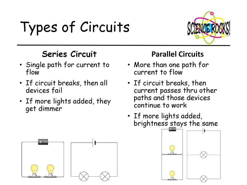 Electricity Ppt Download What Happens To Current In Other Lamps If One Lamp A Series Circuit Types Of Circuits Parallel