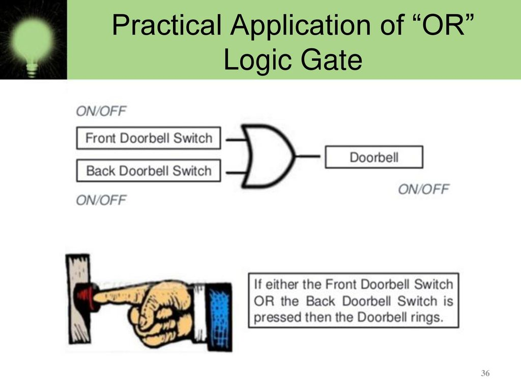 Basics Of Logic Gates Part 1 Ppt Download 2 Way Switch Gate Practical Application Or