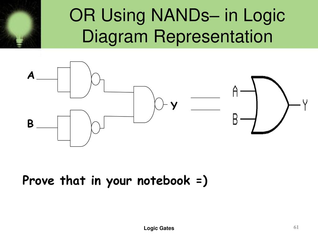 Basics Of Logic Gates Part 1 Ppt Download With Diagram Or Using Nands In Representation