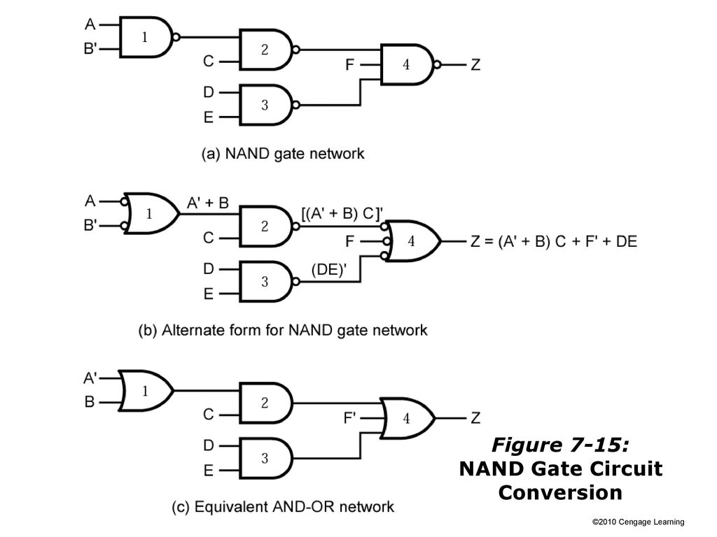 Slides For Chapter 7 Multi Level Gate Circuits Nand And Nor Gates 32 Figure 15 Circuit Conversion