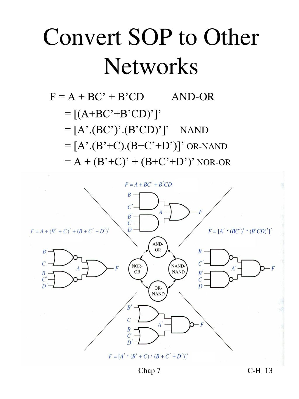 lecture 7 multi level gate networks ppt download Nand Gate Transistor convert sop to other networks