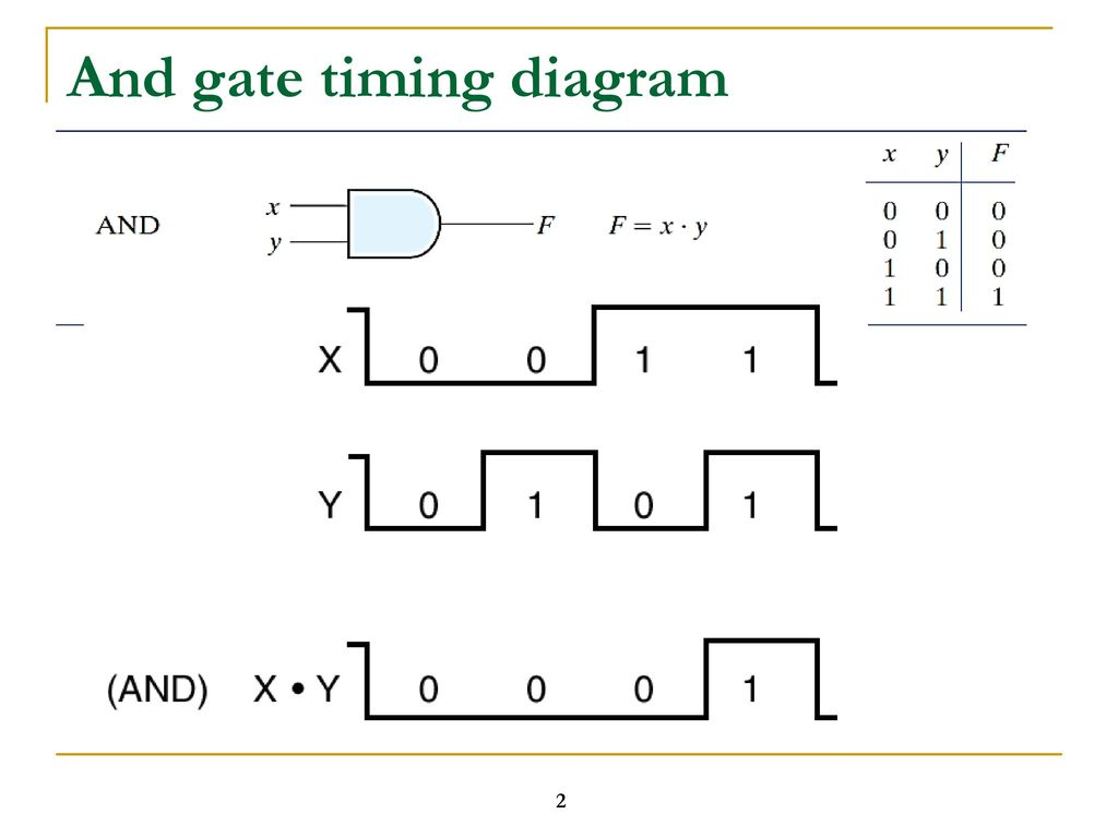 logic gate timing diagram ppt download logic diagram examples digital logic learn sparkfun com