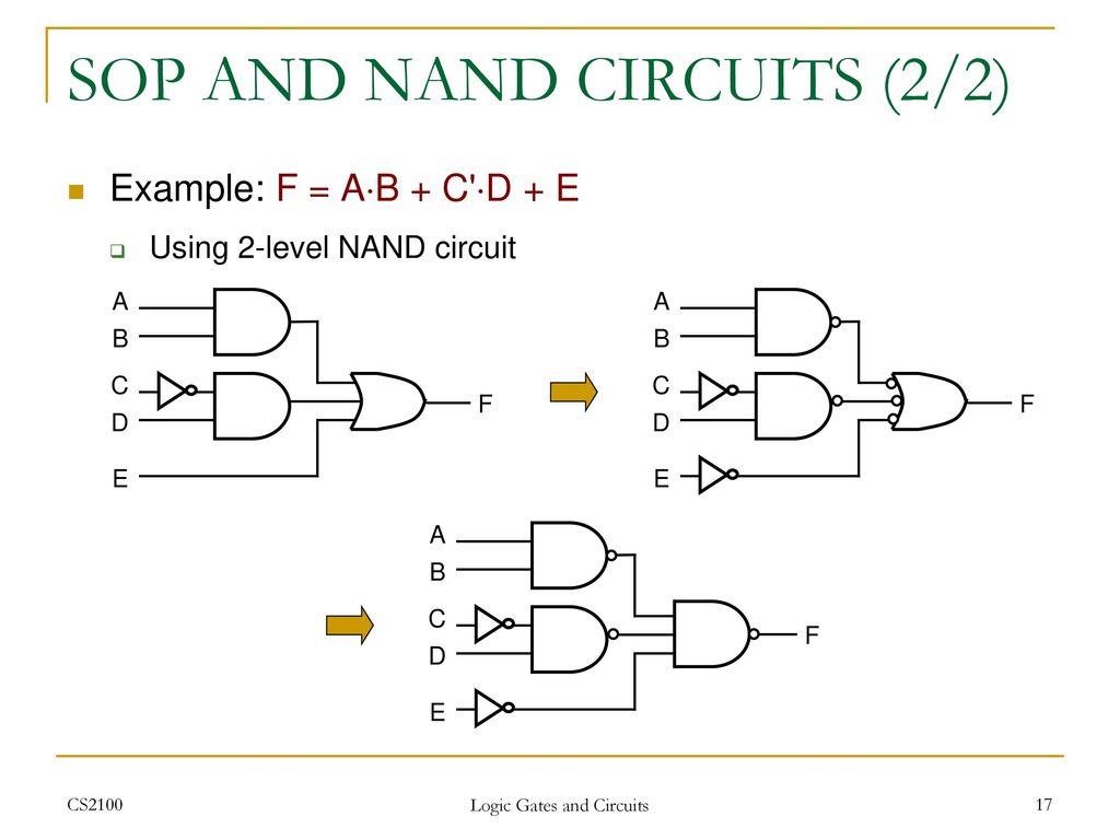 Cs2100 Computer Organisation Ppt Download 2 Level Logic Diagram Sop And Nand Circuits