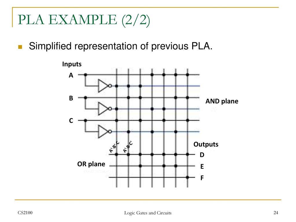 Cs2100 Computer Organisation Ppt Download Logic Gates Examples Circuit And Circuits