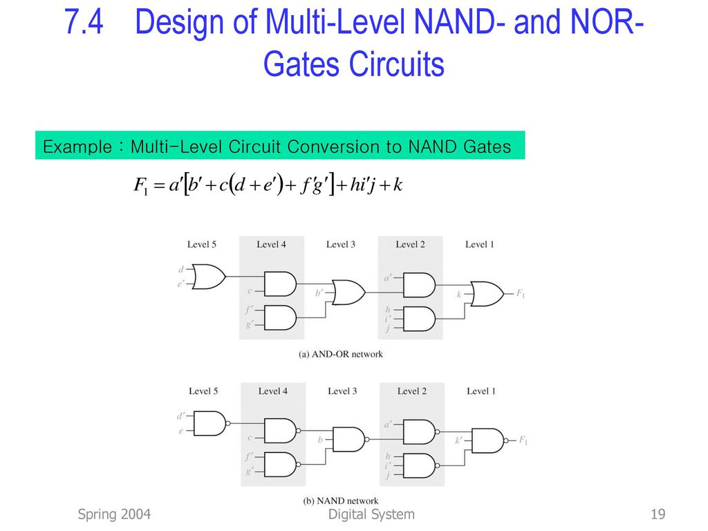 Nor Gate Circuit Diagram Chapter Multi Level Circuits Nand And Gates Download 1024x768