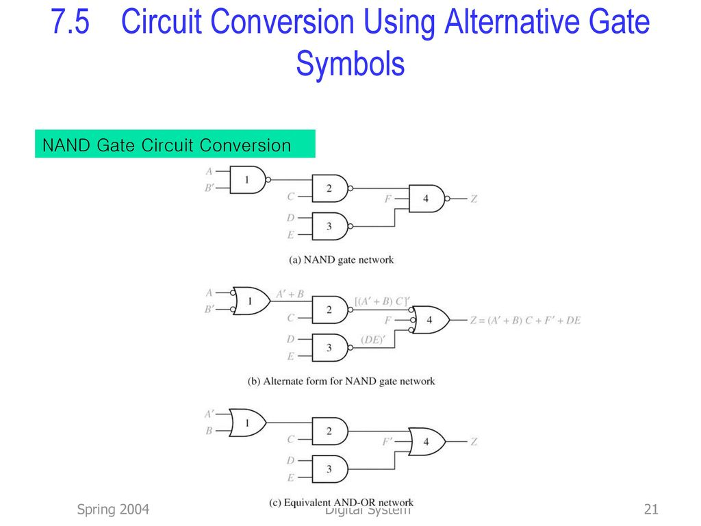 Chapter 7 Multi Level Gate Circuits Nand And Nor Gates Ppt Download Circuit Diagram 75 Conversion Using Alternative Symbols