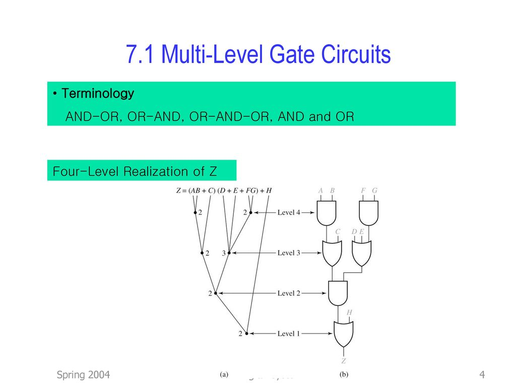 Chapter 7 Multi Level Gate Circuits Nand And Nor Gates Ppt Download Diagram 71