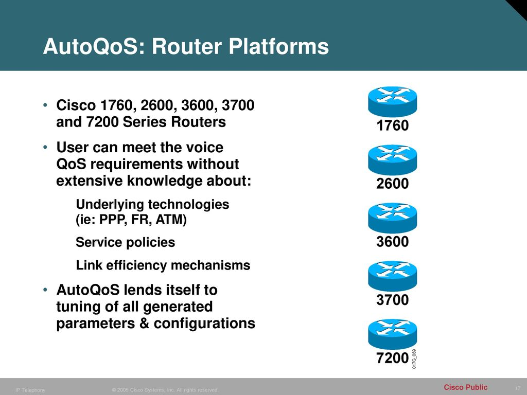 Improving And Maintaining Voice Quality Ppt Download Intervlan Routing With Catalyst 3750 3560 3550 Series Switches Cisco Autoqos Router Platforms 18 Switch 6500 4500