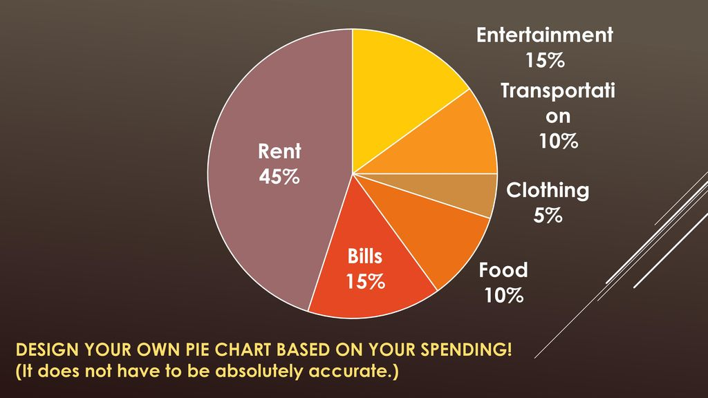 spending money shopping budgeting - ppt download