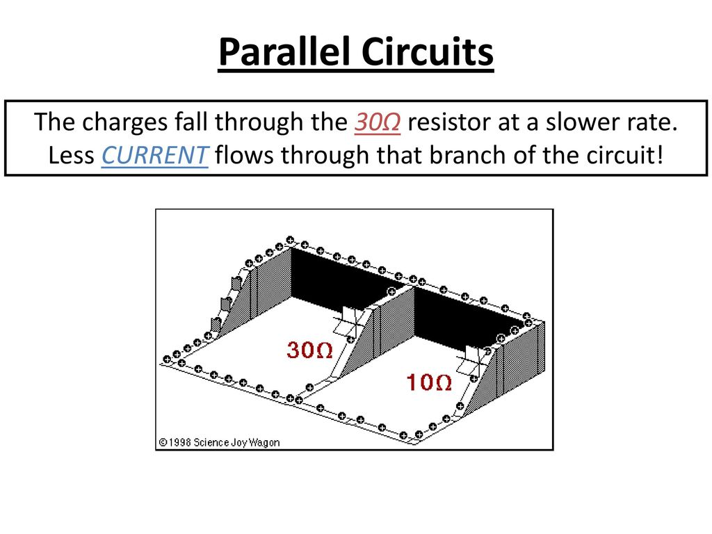 Aim How Do We Analyze A Parallel Circuit Ppt Download Resistors In Circuits The Charges Fall Through 30 Resistor At Slower Rate