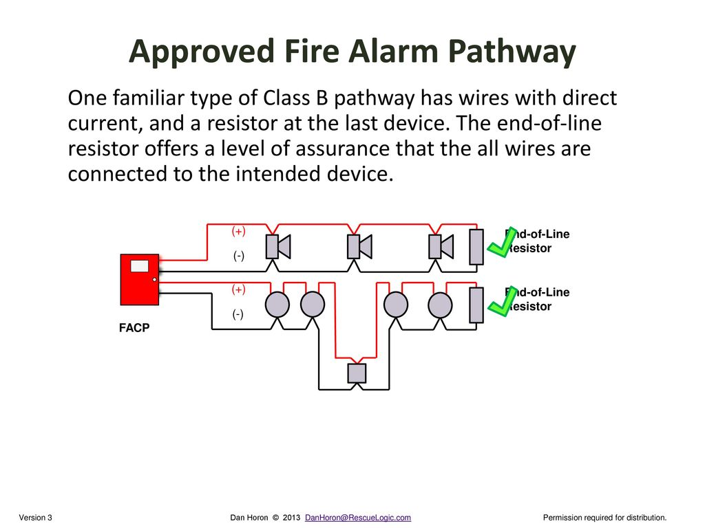 Class A Wiring Network Fire Alarm Diagram Nfpa Circuits Pathways Ppt Download Rh Slideplayer Com