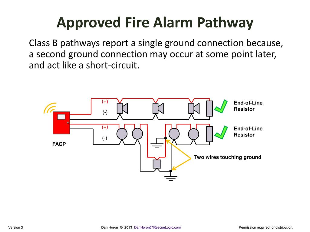 Class A Fire Alarm Wiring Diagram Nfpa Circuits Pathways Ppt Download Approved Pathway
