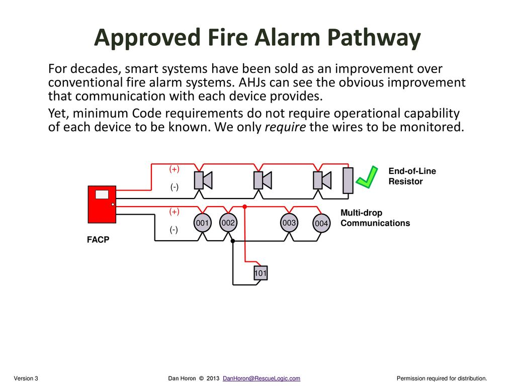 NFPA Circuits & Pathways - ppt download
