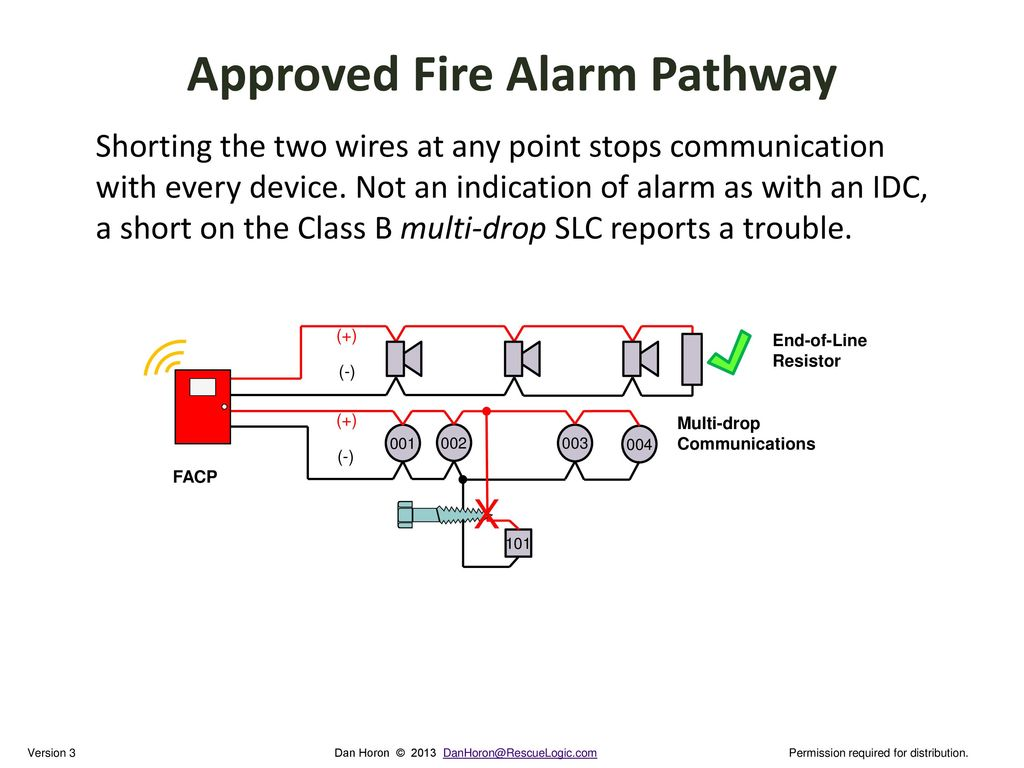 Fire Alarm Wiring Diagram For Cl X | Wiring Diagram on