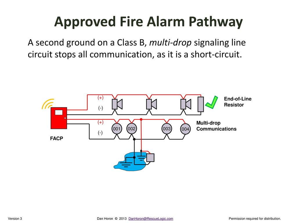 Approved Fire Alarm Pathway
