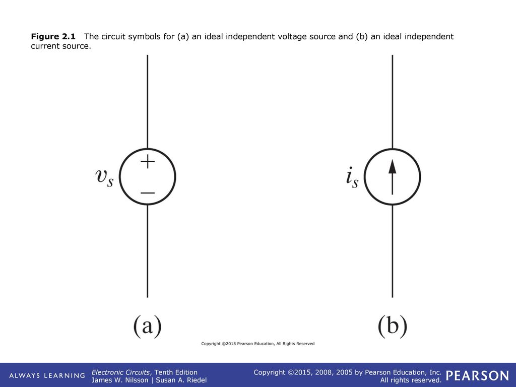 Figure 21 The Circuit Symbols For A An Ideal Independent Voltage Electronic Commonly Used Source And B Current