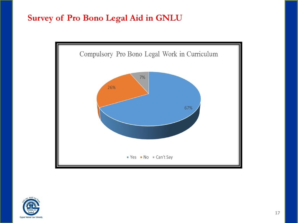 Pro Bono Legal Aid Work at Gujarat National - ppt download