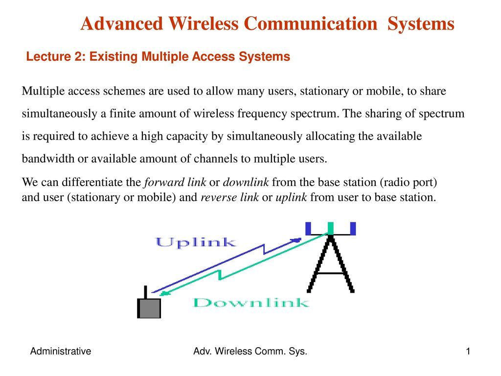 Advanced Wireless Communication Systems - ppt download