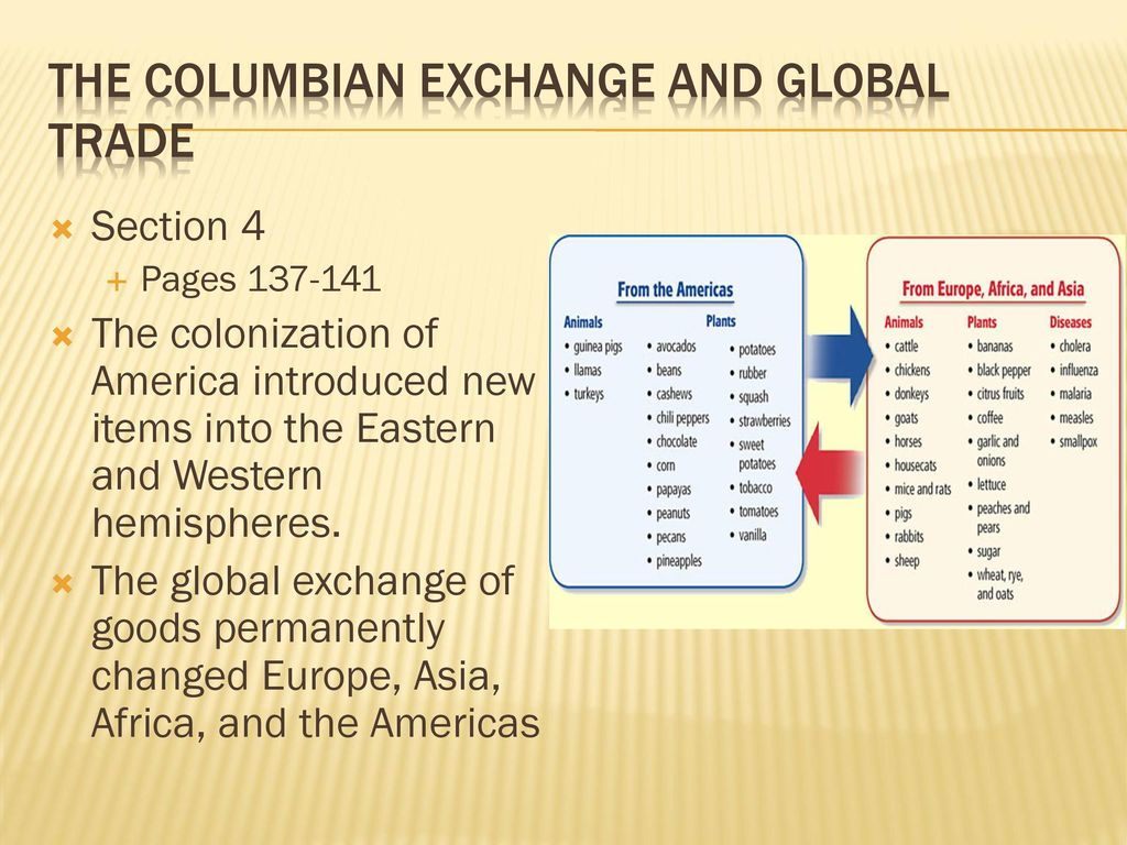CHAPTER 4 The Atlantic world pages Revised August ppt download