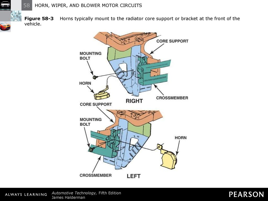 Circuit Diagram For Electronic Horn Wiper And Blower Motor Circuits Ppt Download Typical 4 Figure