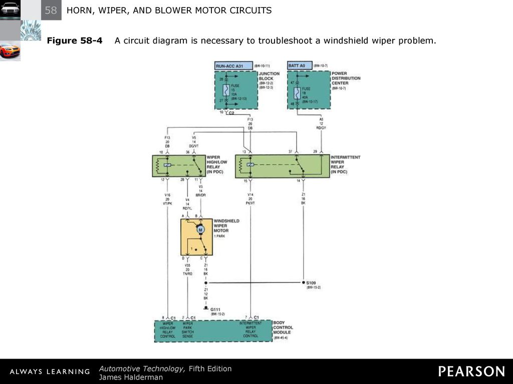 Horn Wiper And Blower Motor Circuits Ppt Download Circuit Diagram 5 Figure 58 4 A Is Necessary To Troubleshoot Windshield Problem