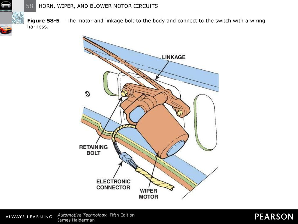Motor Resistor Replacement Further Ford Wiper Wiring Diagram Horn And Blower Circuits Ppt Download 6 Figure 58 5 The Linkage Bolt To Body Connect Switch With A Harness