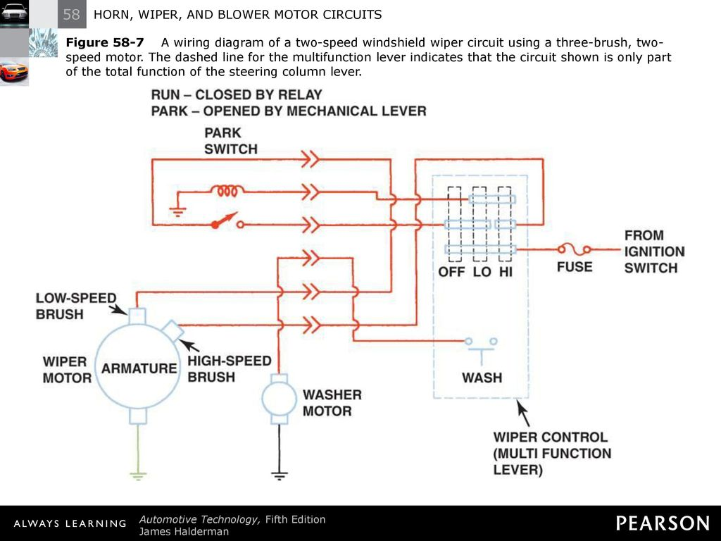 Horn Wiper And Blower Motor Circuits Ppt Download Circuit Diagram 8 Figure A Wiring