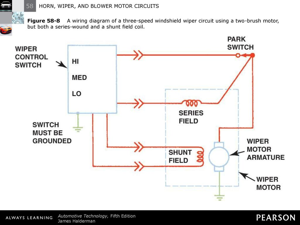 Horn Wiper And Blower Motor Circuits Ppt Download Wiring Diagram Figure 9