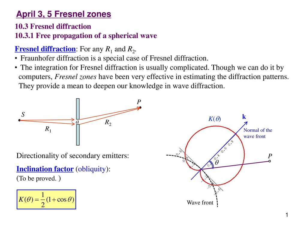 The principles of Huygens-Fresnel: interference, diffraction, polarization of light 55