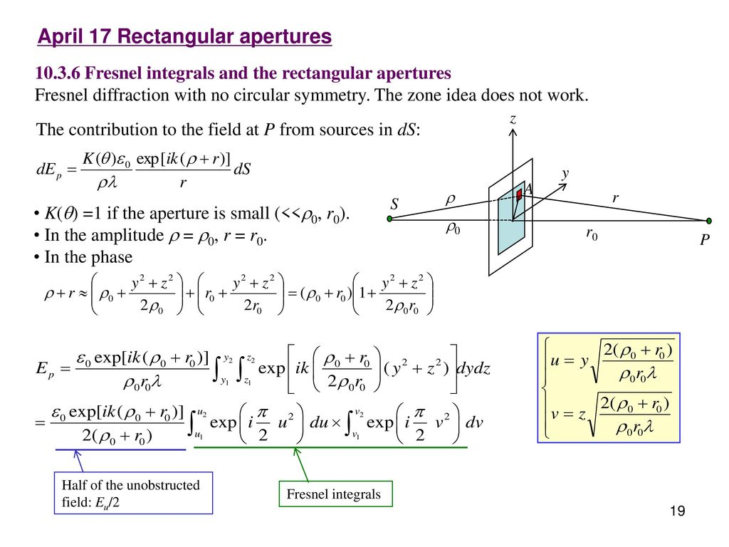 The principles of Huygens-Fresnel: interference, diffraction, polarization of light 51