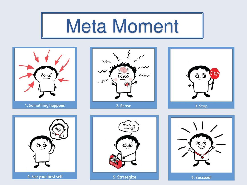 Image result for metamoment