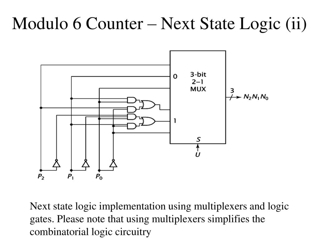 WRG-1822] Mod 6 Counter Logic Diagram