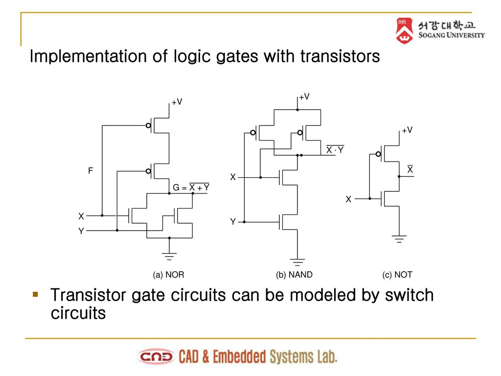 Eee2135 Digital Logic Design Chapter 3 Combinational Basics The Transistor Act Like As A Switch When In On Be Modeled By Circuits Implementation Of Gates With Transistors