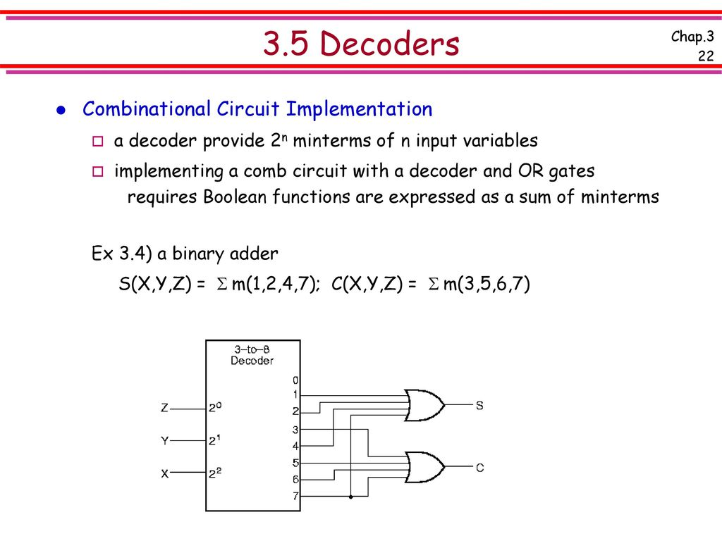 Chap 3 Combinational Logic Design Ppt Download Diagram Of 3x8 Decoder 35 Decoders Circuit Implementation