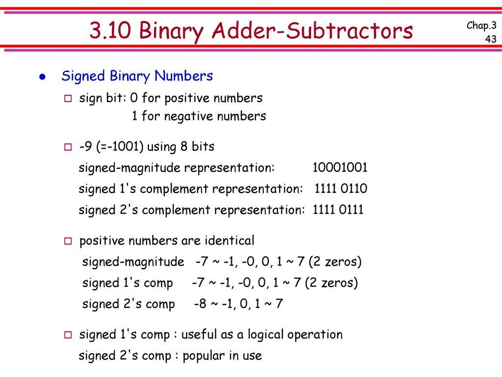 Chap 3 Combinational Logic Design Ppt Download Electric Adder Subtractor Truth Table 4 Bit Binary Part 1 310 Subtractors