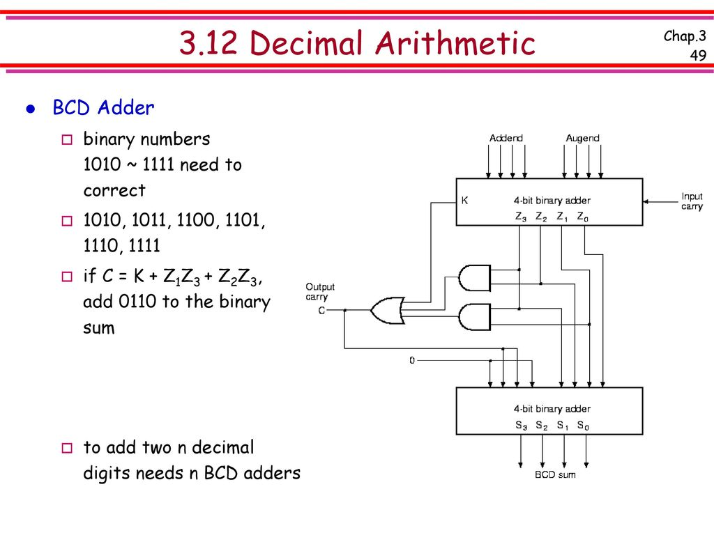 Chap 3 Combinational Logic Design Ppt Download Electric Adder Subtractor Truth Table 4 Bit Binary Part 1 312 Decimal Arithmetic Bcd