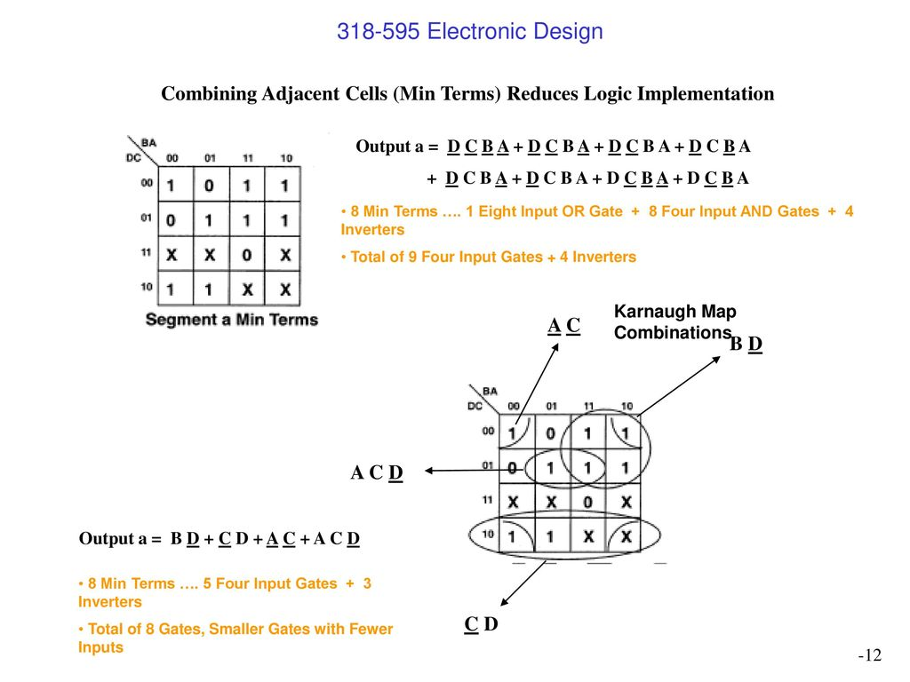 Digital Design Jeff Kautzer Univ Wis Milw Ppt Download Word Doc File Of 7segment Driver Ic And Inverter Wiring Diagram 12 Combining
