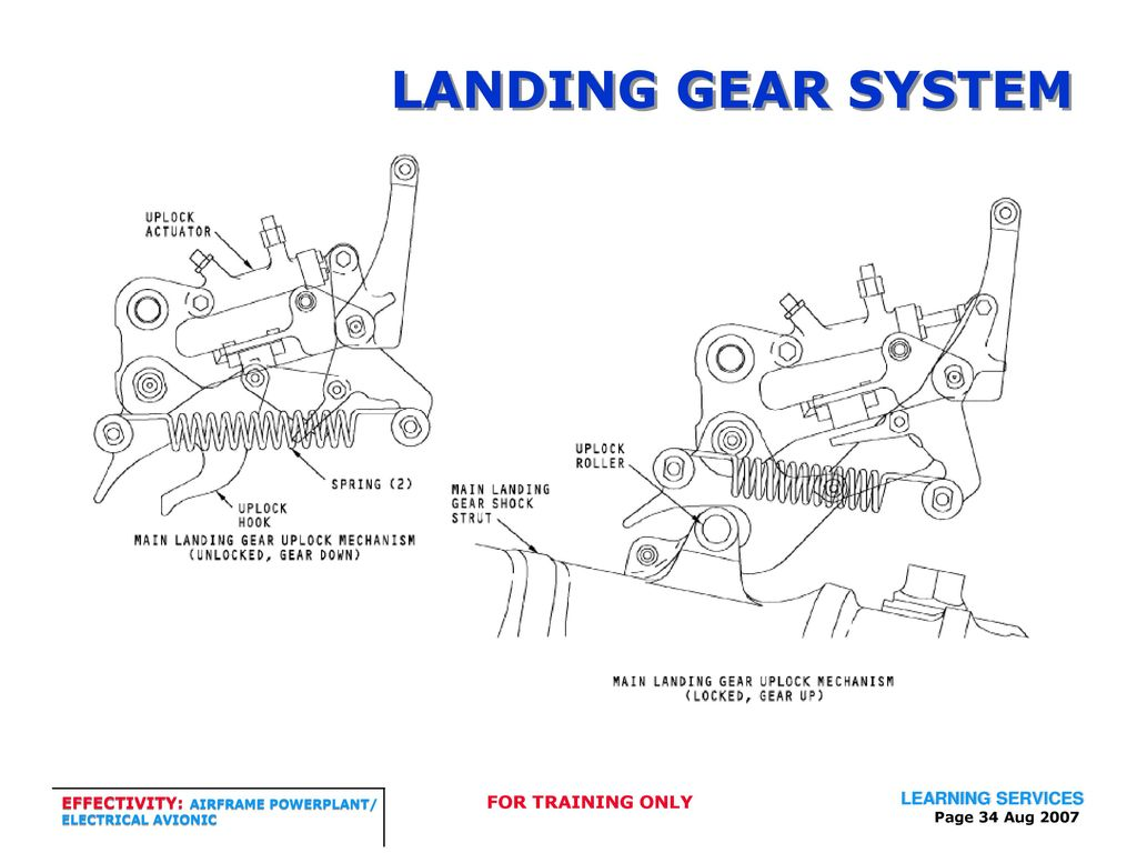Landing Leg Equalizer Wiring Diagram Electrical Diagrams Gear Systems This Training Manual Has Been Prepared For Rear Defrost