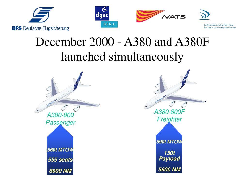 a380 presentation l evain airbus ppt download