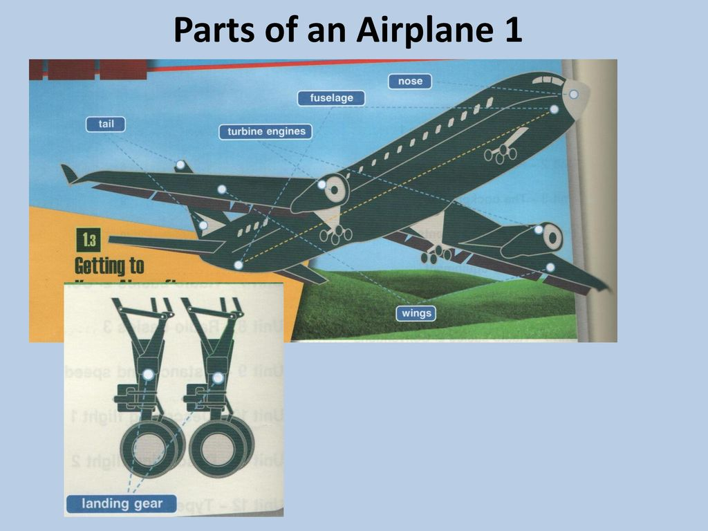 Parts of an Airplane ppt download