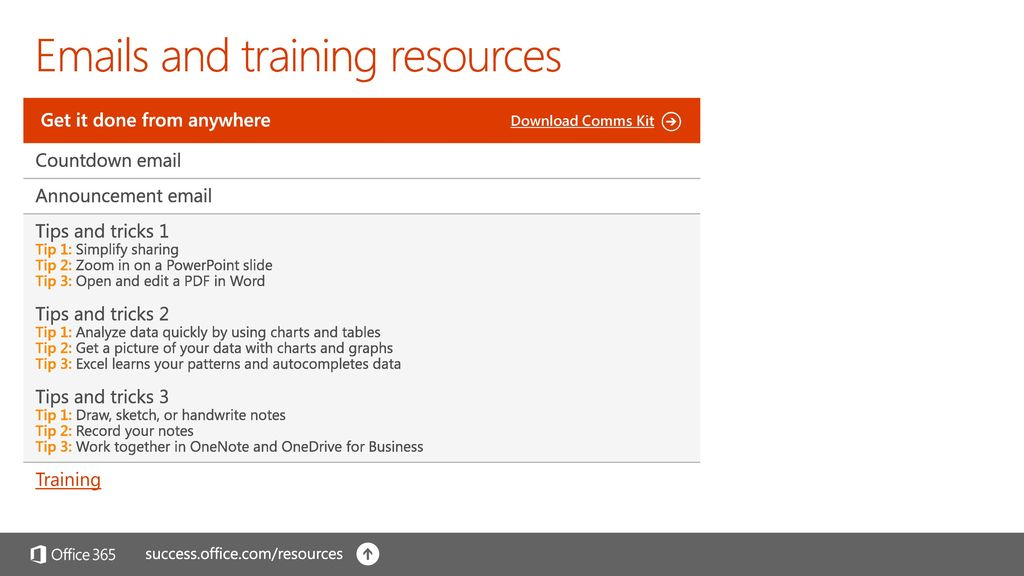 2 prioritize solutions create an adoption plan ppt download 26 access helpful resources accmission Gallery