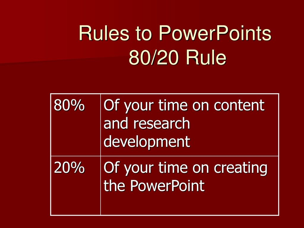 effective power point presentations ppt download