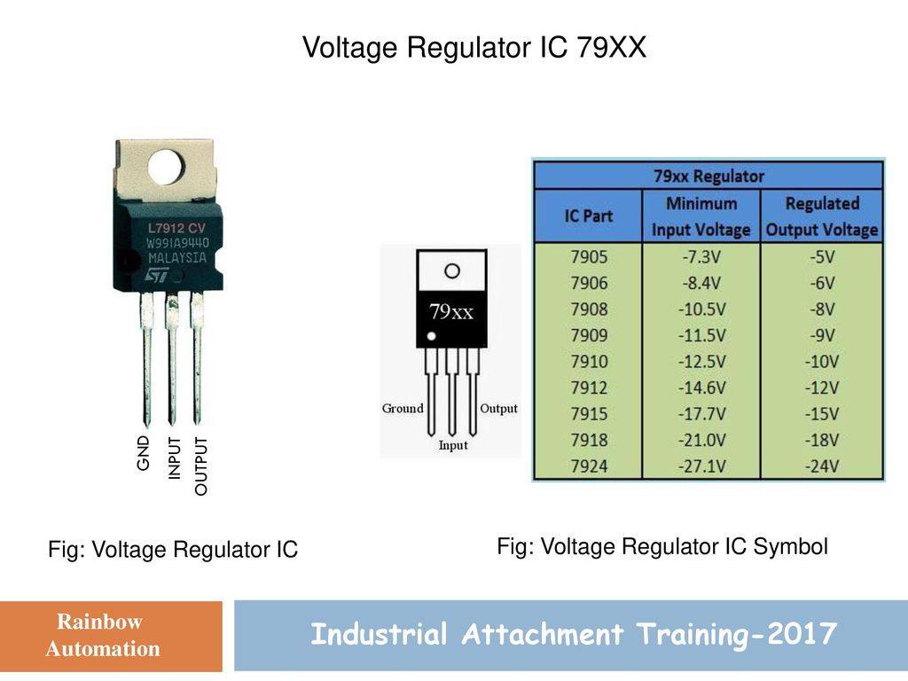 Dual Power Supply Design Industrial Attachment Training Ppt Download Symbols 7 9 Electronic Component Schematic There Are Many Voltage Regulator Ic 79xx
